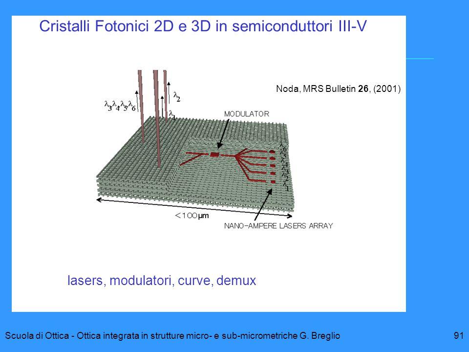 Cristalli Fotonici 2D e 3D in semiconduttori III-V