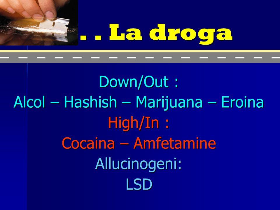 Alcol – Hashish – Marijuana – Eroina