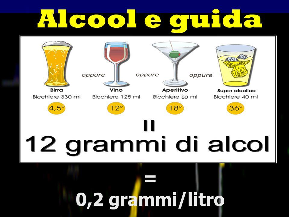 Alcool e guida = 0,2 grammi/litro