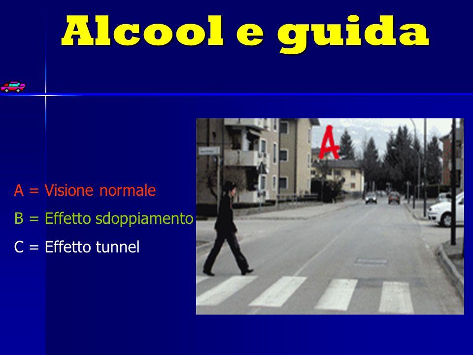 Alcool e guida A = Visione normale B = Effetto sdoppiamento