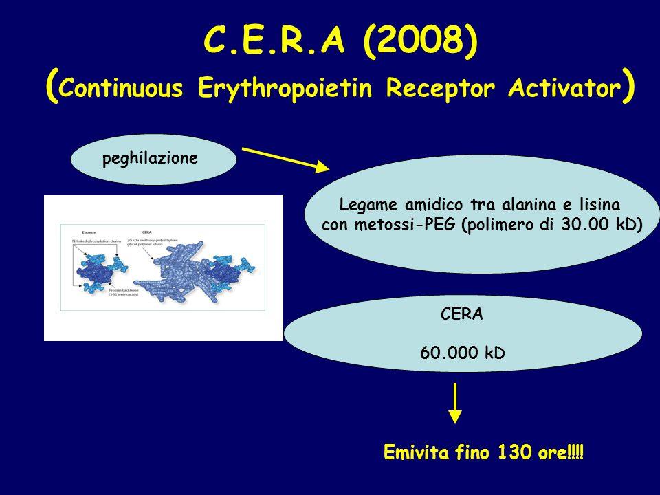 C.E.R.A (2008) (Continuous Erythropoietin Receptor Activator)