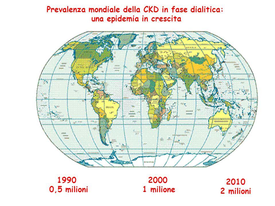 Prevalenza mondiale della CKD in fase dialitica: