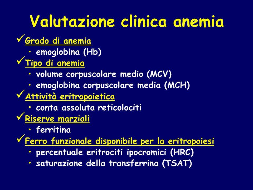 Valutazione clinica anemia