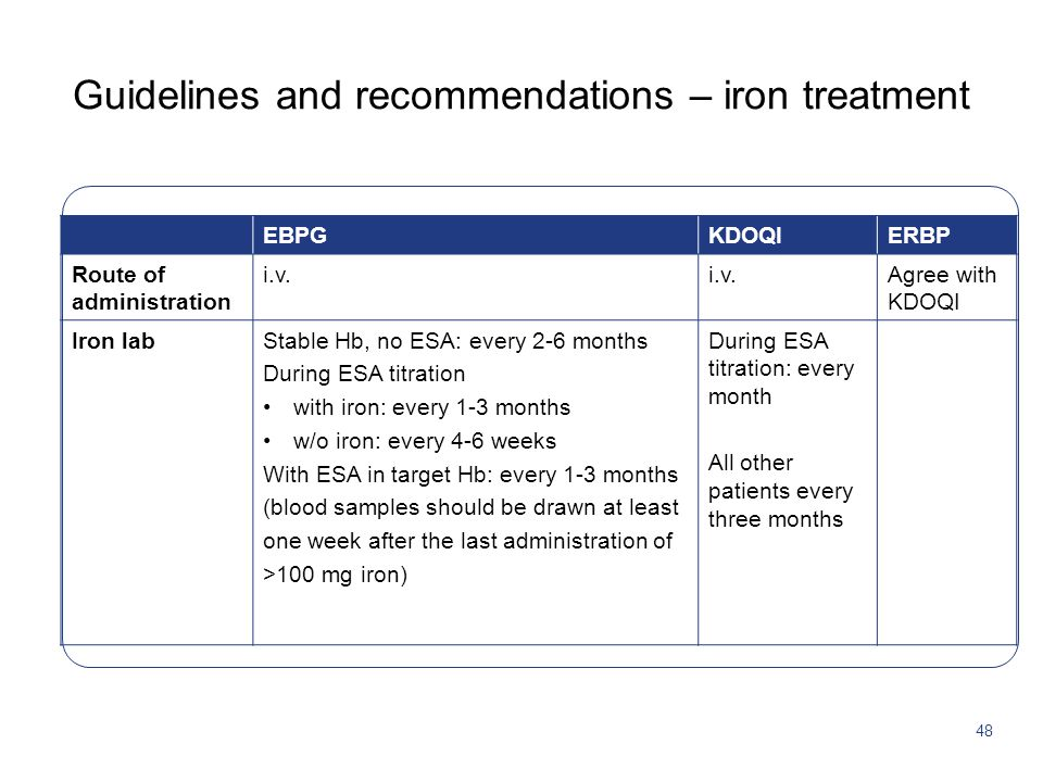 Guidelines and recommendations – iron treatment