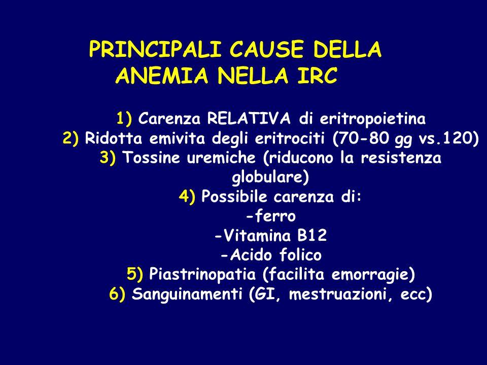 PRINCIPALI CAUSE DELLA ANEMIA NELLA IRC