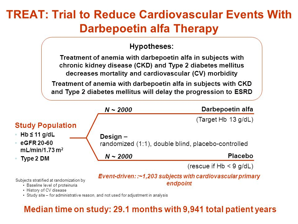 TREAT: Trial to Reduce Cardiovascular Events With Darbepoetin alfa Therapy