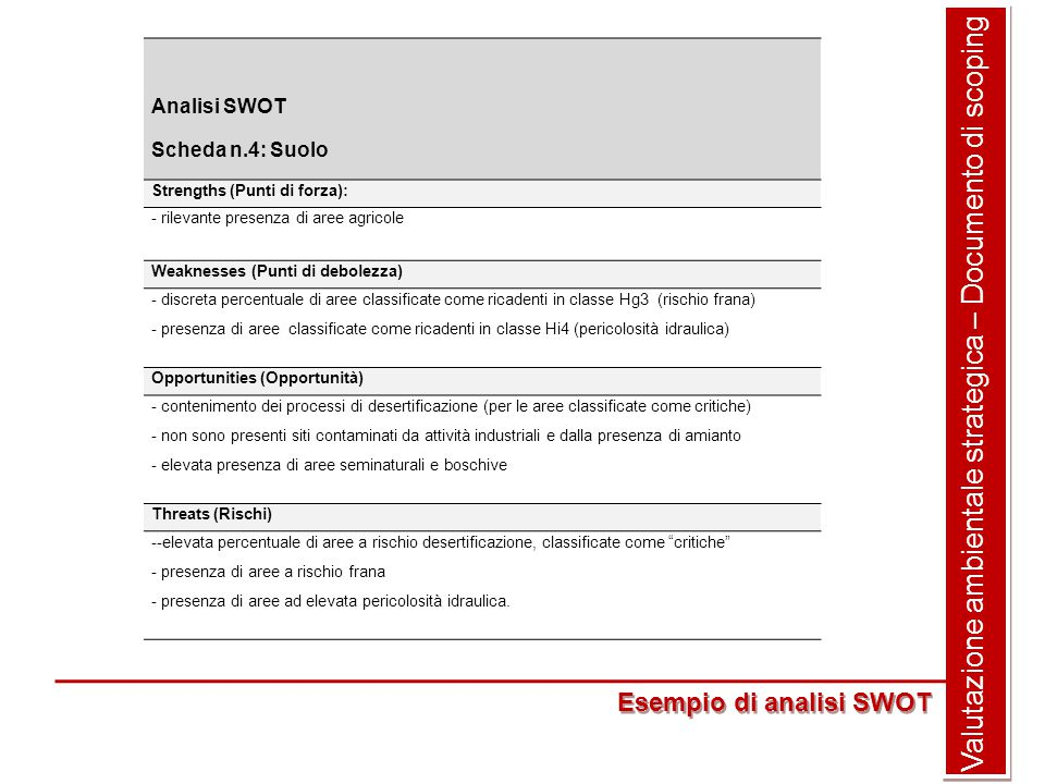 Valutazione ambientale strategica – Documento di scoping