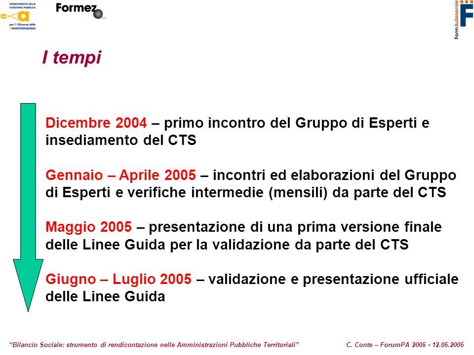 I tempi Dicembre 2004 – primo incontro del Gruppo di Esperti e insediamento del CTS.