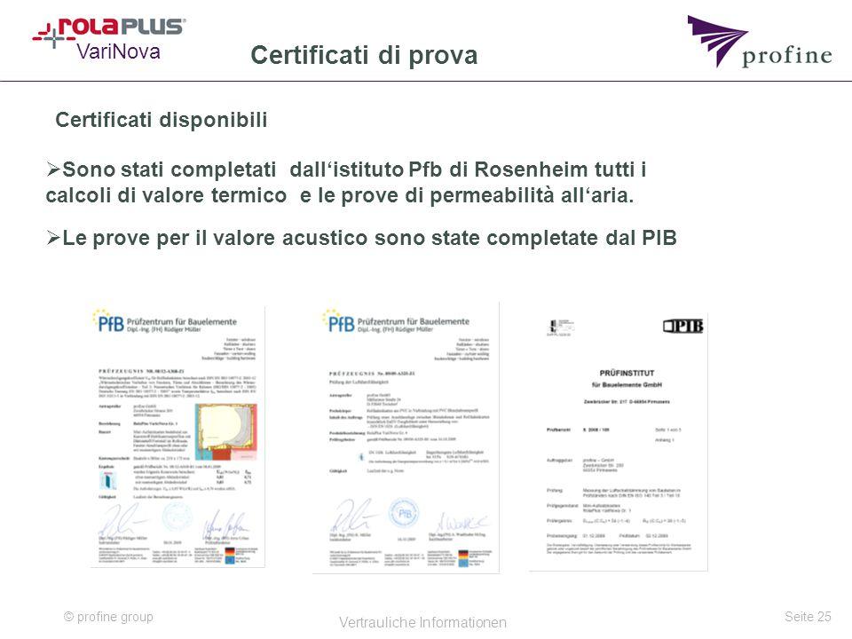 Certificati di prova VariNova Certificati disponibili
