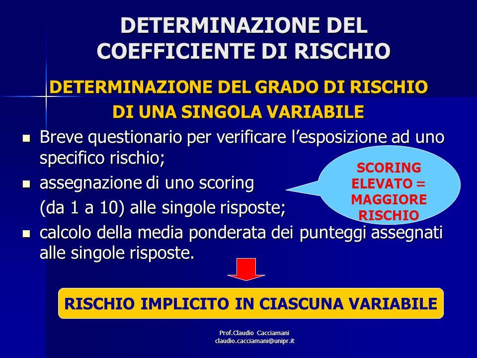 DETERMINAZIONE DEL COEFFICIENTE DI RISCHIO