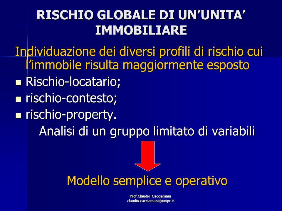 RISCHIO GLOBALE DI UN'UNITA' IMMOBILIARE