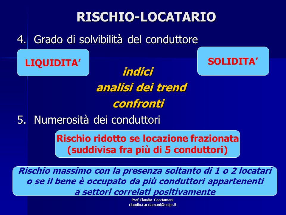 RISCHIO-LOCATARIO Grado di solvibilità del conduttore indici