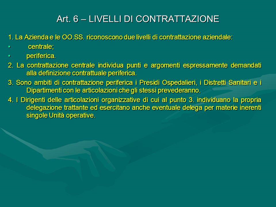 Art. 6 – LIVELLI DI CONTRATTAZIONE