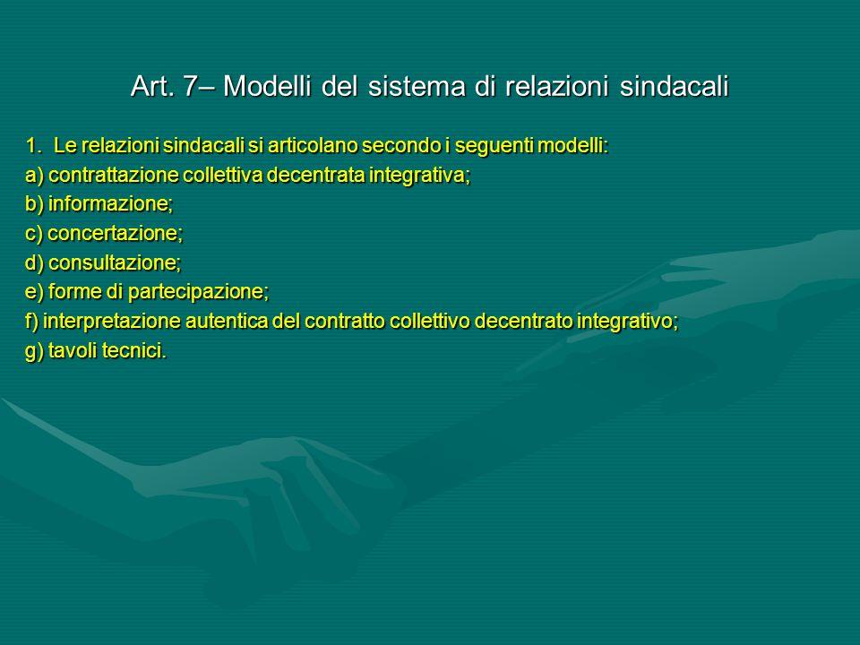 Art. 7– Modelli del sistema di relazioni sindacali