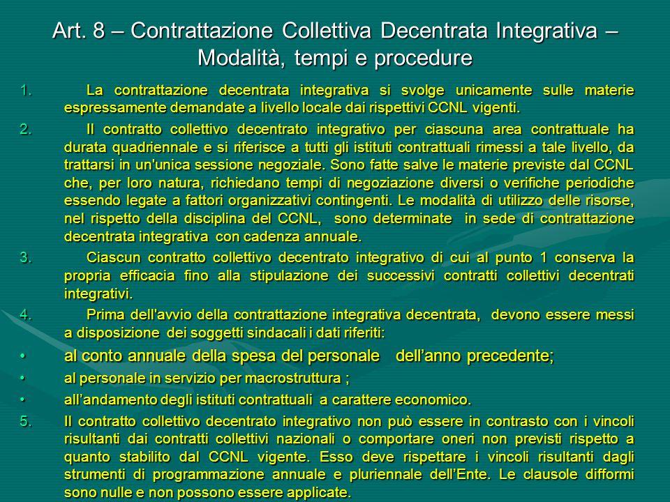 Art. 8 – Contrattazione Collettiva Decentrata Integrativa – Modalità, tempi e procedure