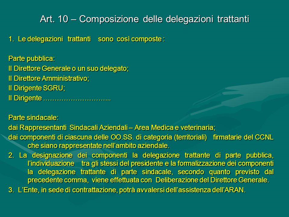 Art. 10 – Composizione delle delegazioni trattanti