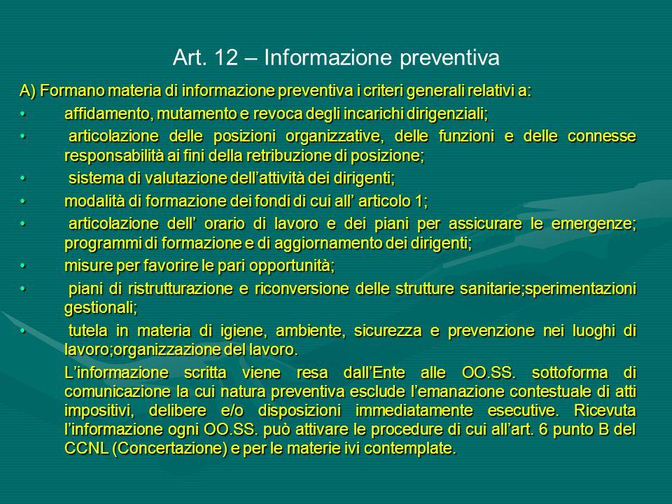 Art. 12 – Informazione preventiva