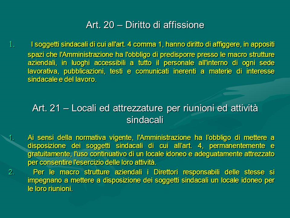 Art. 20 – Diritto di affissione