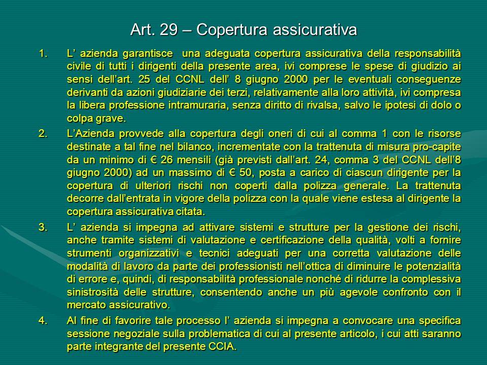 Art. 29 – Copertura assicurativa