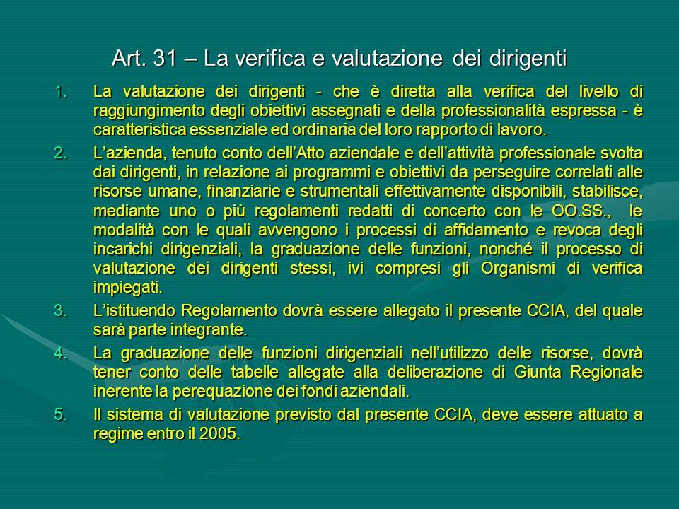 Art. 31 – La verifica e valutazione dei dirigenti