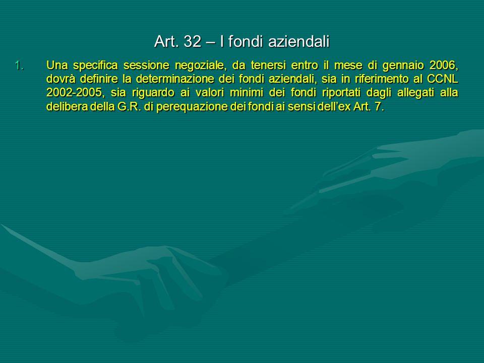 Art. 32 – I fondi aziendali