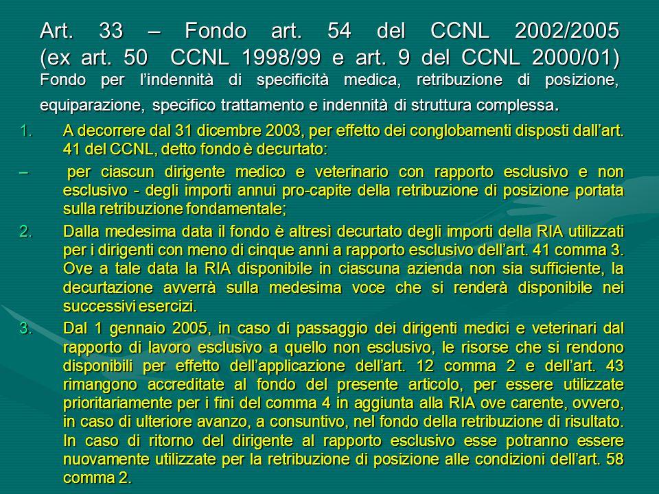 Art. 33 – Fondo art. 54 del CCNL 2002/2005 (ex art