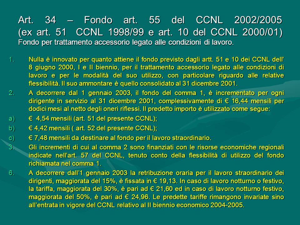 Art. 34 – Fondo art. 55 del CCNL 2002/2005 (ex art