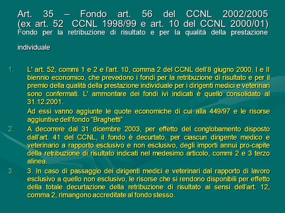 Art. 35 – Fondo art. 56 del CCNL 2002/2005 (ex art