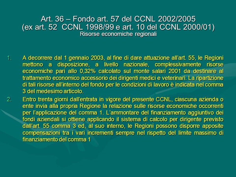 Art. 36 – Fondo art. 57 del CCNL 2002/2005 (ex art