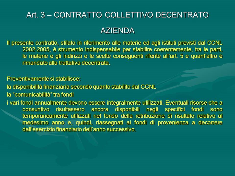 Art. 3 – CONTRATTO COLLETTIVO DECENTRATO AZIENDA