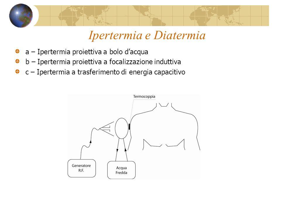 Ipertermia e Diatermia