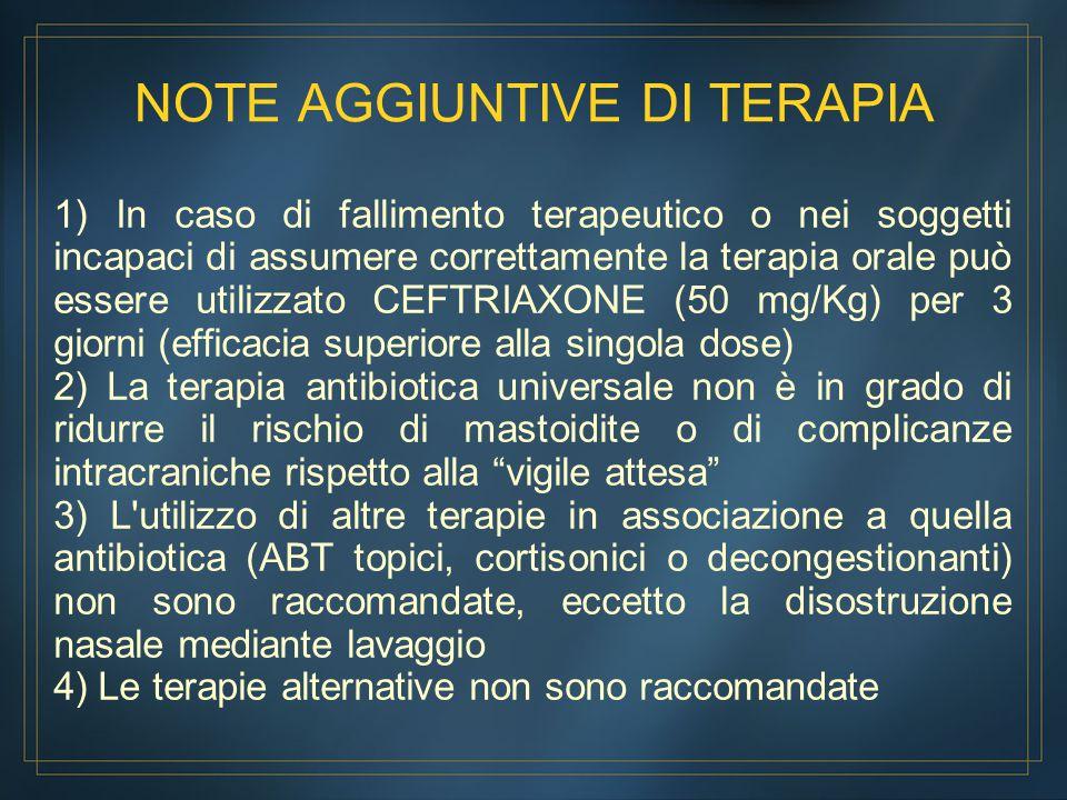 NOTE AGGIUNTIVE DI TERAPIA