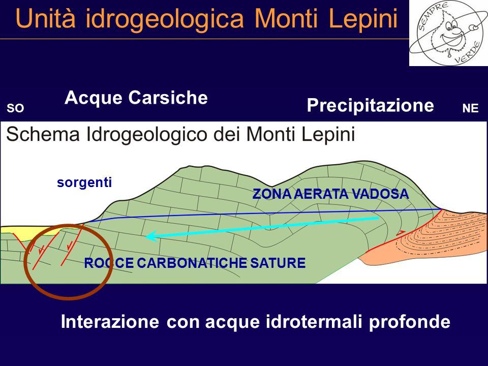 Unità idrogeologica Monti Lepini