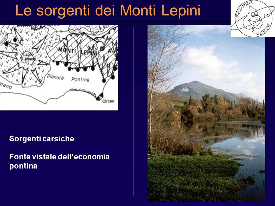Le sorgenti dei Monti Lepini