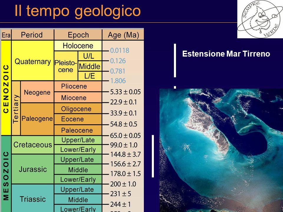 Il tempo geologico Estensione Mar Tirreno Orogenesi Appenninica
