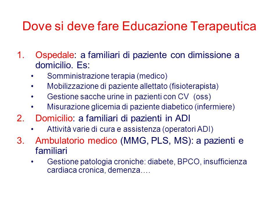 Dove si deve fare Educazione Terapeutica