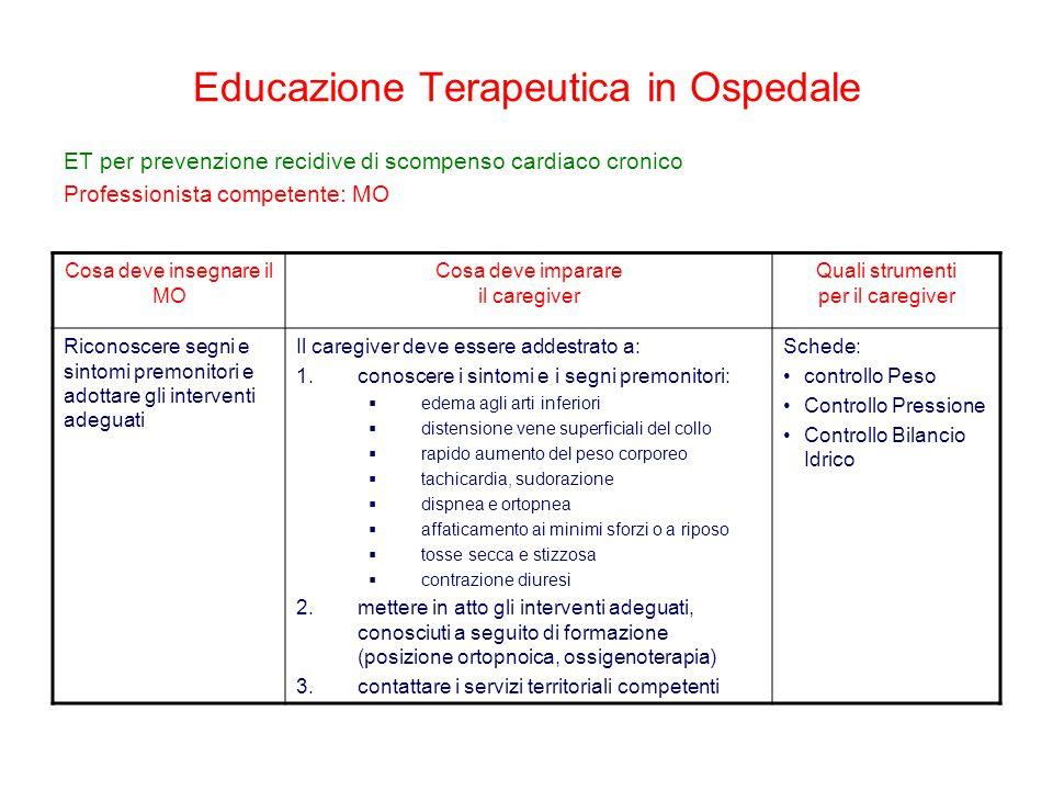 Educazione Terapeutica in Ospedale