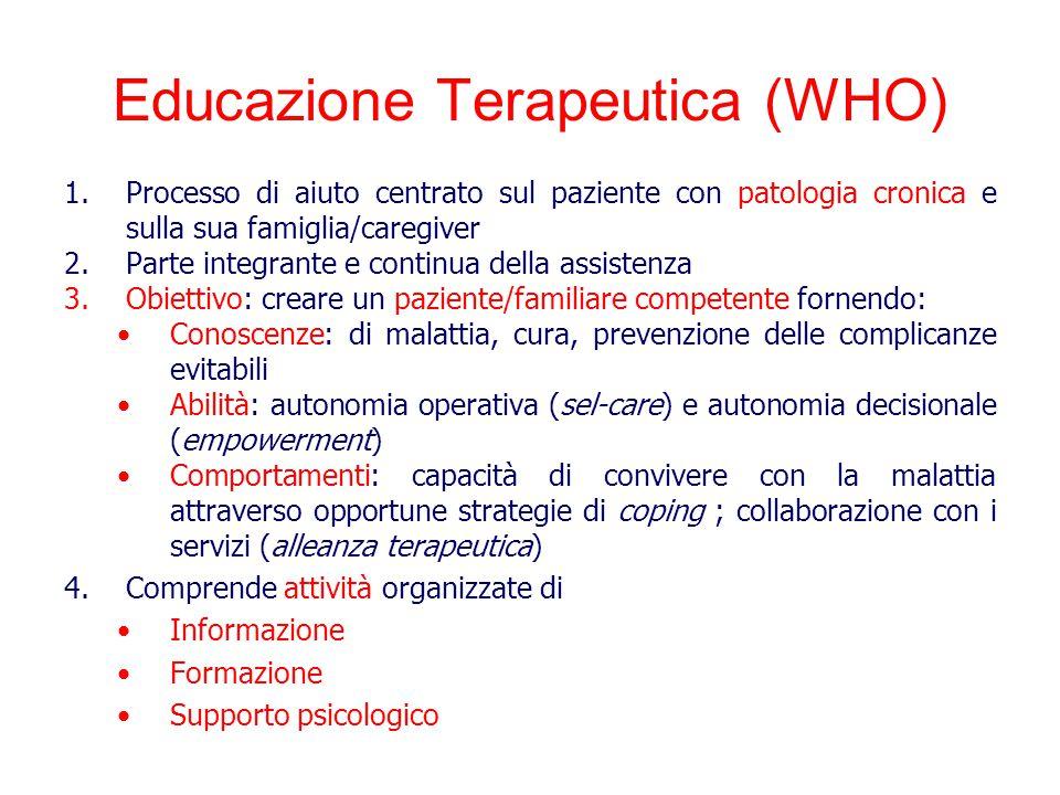 Educazione Terapeutica (WHO)
