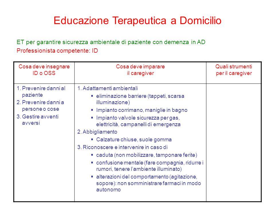 Educazione Terapeutica a Domicilio