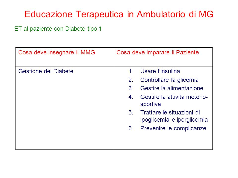Educazione Terapeutica in Ambulatorio di MG