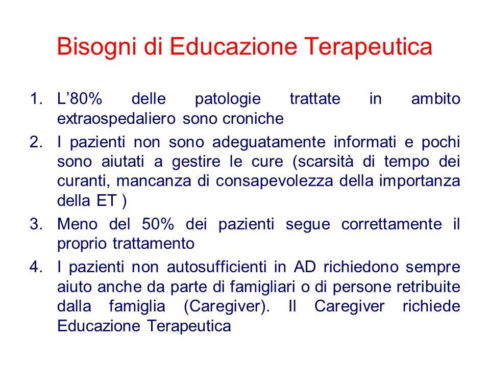 Bisogni di Educazione Terapeutica