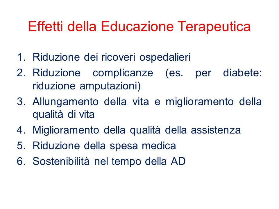 Effetti della Educazione Terapeutica