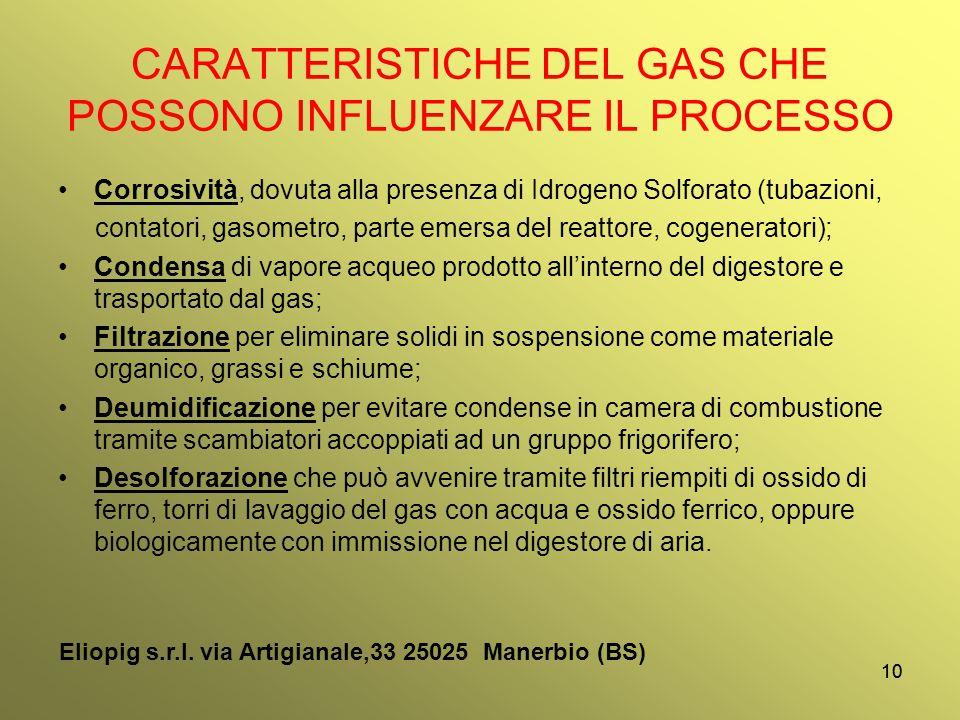 CARATTERISTICHE DEL GAS CHE POSSONO INFLUENZARE IL PROCESSO