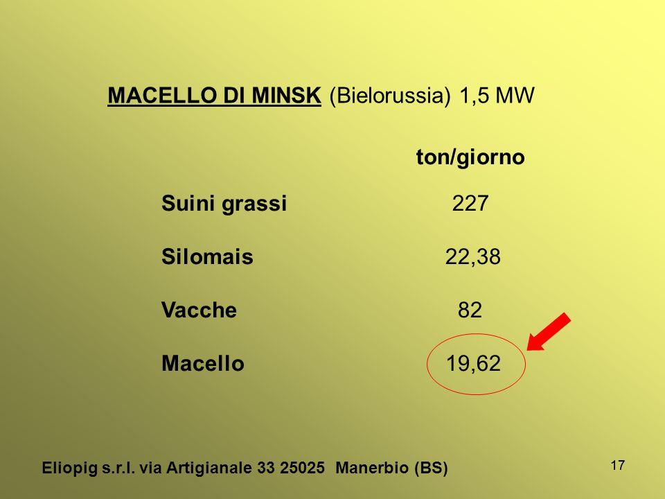 Eliopig s.r.l. via Artigianale 33 25025 Manerbio (BS)