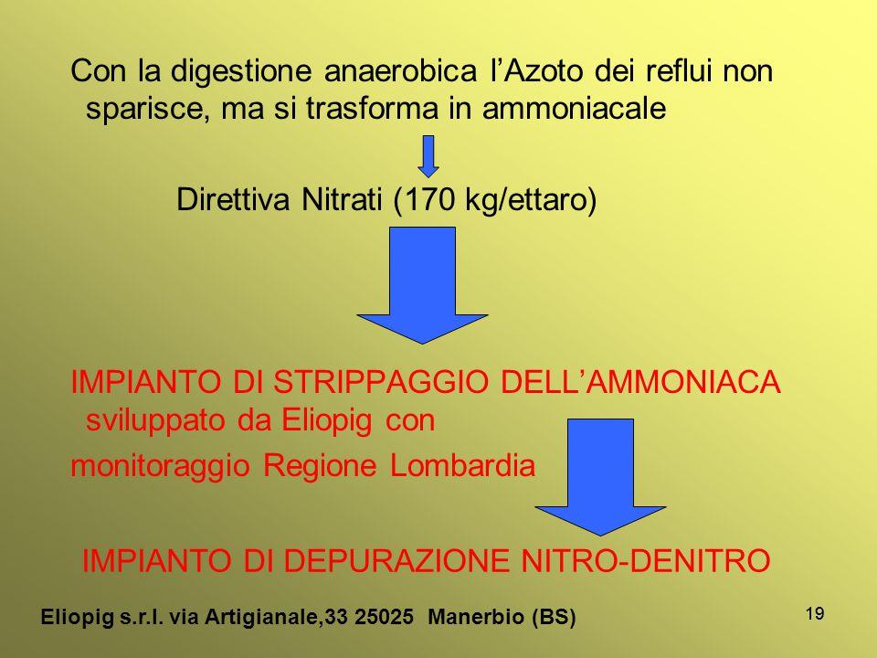Direttiva Nitrati (170 kg/ettaro)