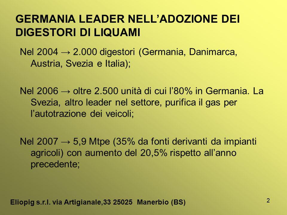 GERMANIA LEADER NELL'ADOZIONE DEI DIGESTORI DI LIQUAMI