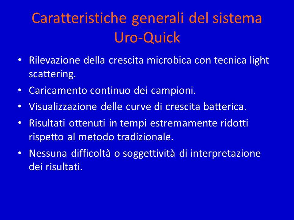 Caratteristiche generali del sistema Uro-Quick