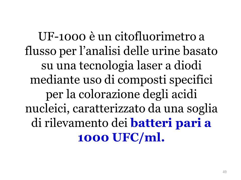 UF-1000 è un citofluorimetro a flusso per l'analisi delle urine basato su una tecnologia laser a diodi mediante uso di composti specifici per la colorazione degli acidi nucleici, caratterizzato da una soglia di rilevamento dei batteri pari a 1000 UFC/ml.