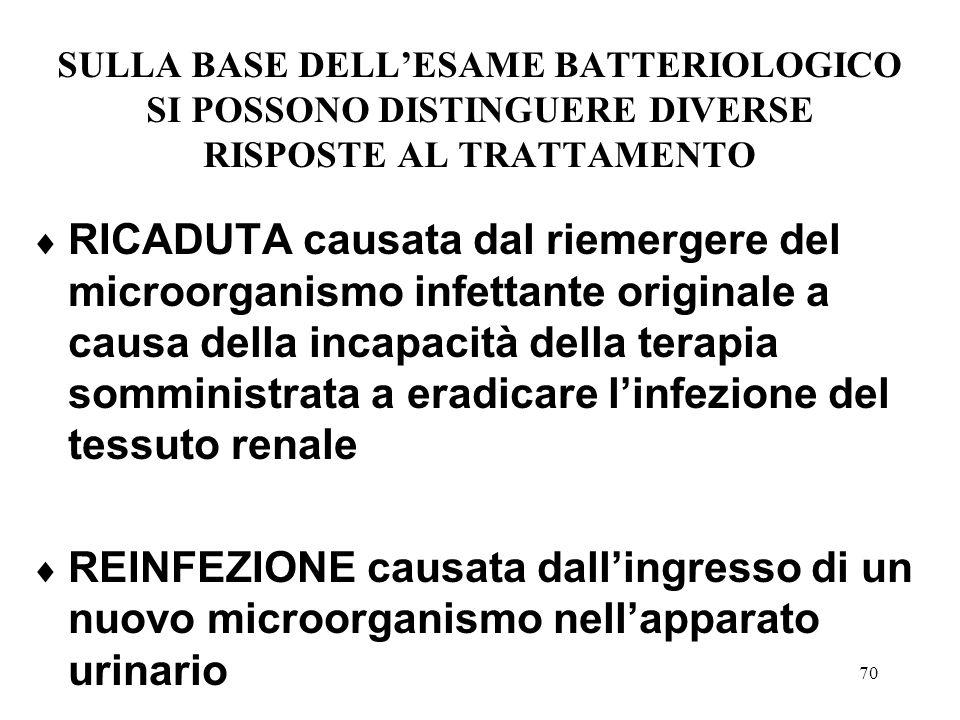 SULLA BASE DELL'ESAME BATTERIOLOGICO SI POSSONO DISTINGUERE DIVERSE RISPOSTE AL TRATTAMENTO