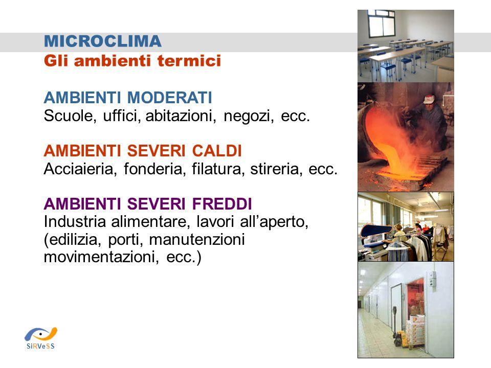 MICROCLIMA Gli ambienti termici